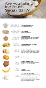 Choose better protein - consider how much sugar you are eating!